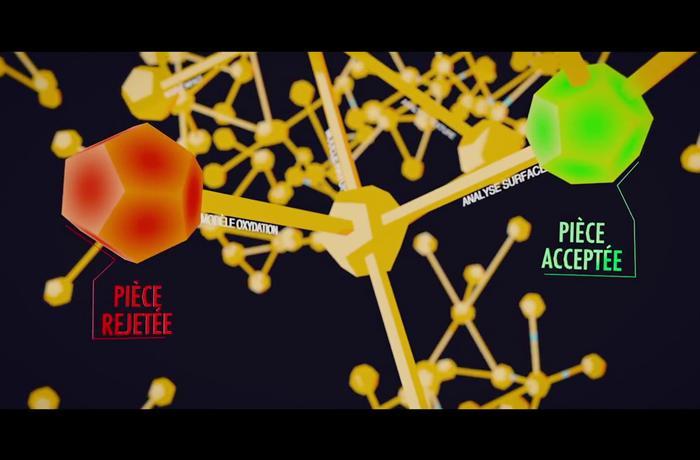 contrôle neuronal